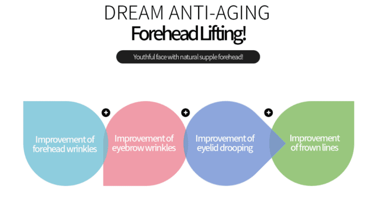 benefits of forehead lifting at dream plastic surgery singapore